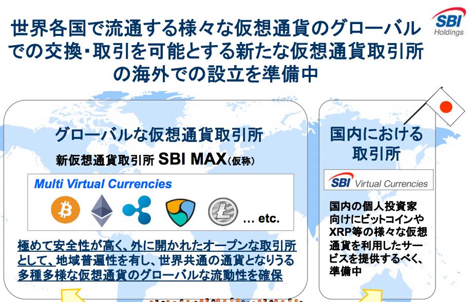 sbi max