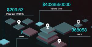 トロン 仮想通貨